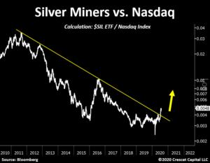 precious metals mining