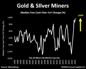 Market Precious Metals