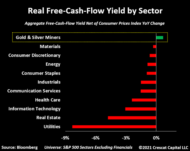inflation Crescat